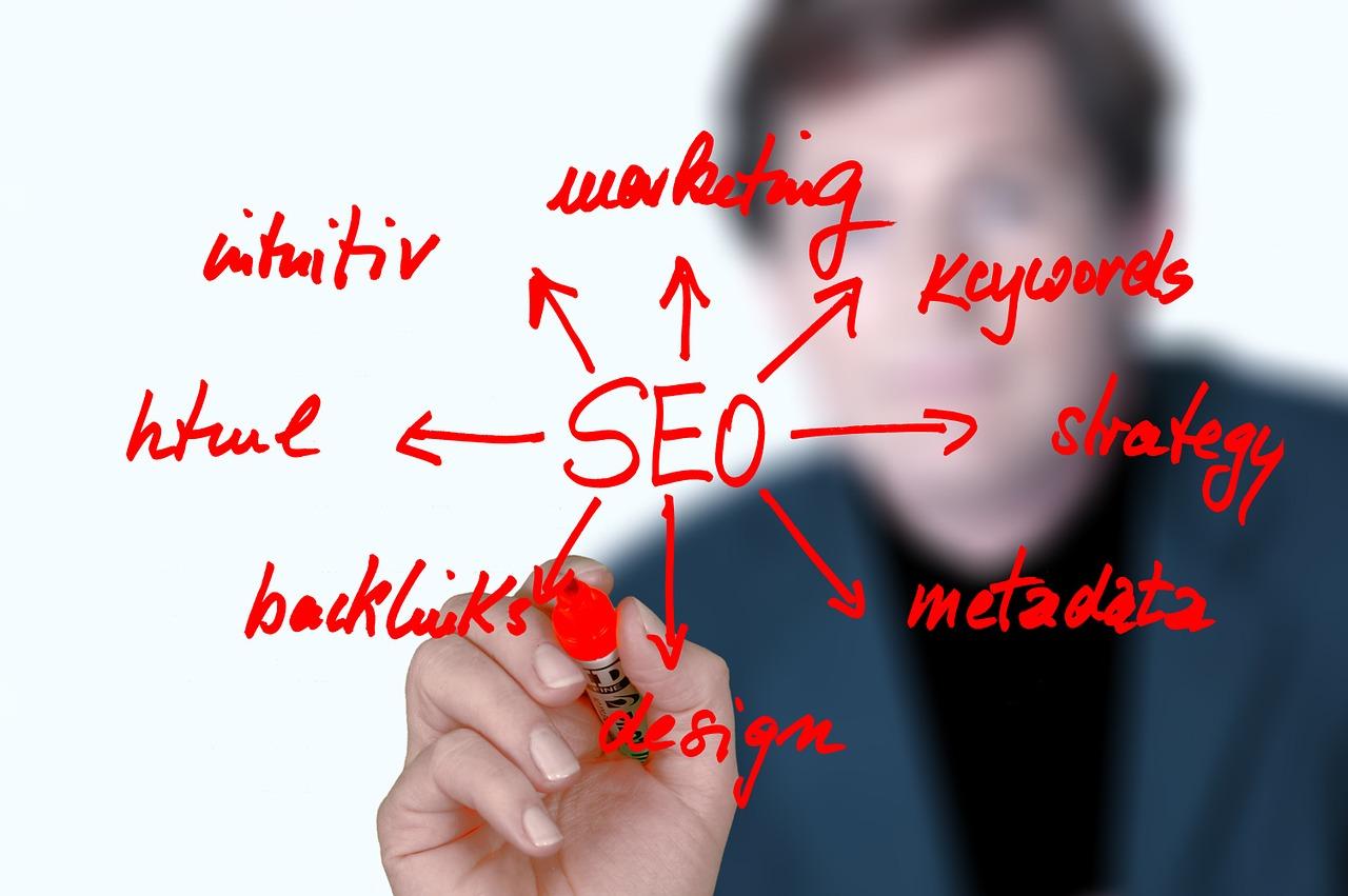 Odpowiednia reklama to ważny warunek sukcesu firmy w internecie